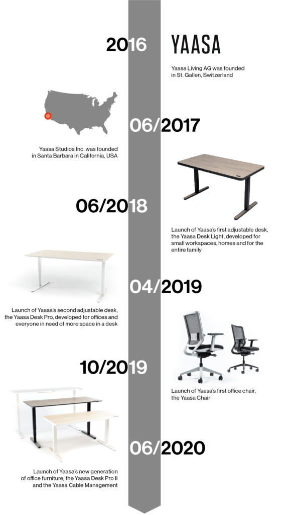 Throughout our history of development we always strived to create products that our customers will benefit from in their working life and that will bring more adjustability into their office.